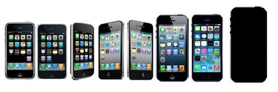 в Киеве лучший ремонт iPhone 6